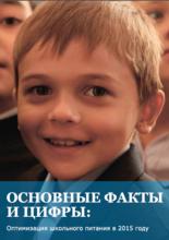 Факты и цифры о школьном питании в Кыргызстане